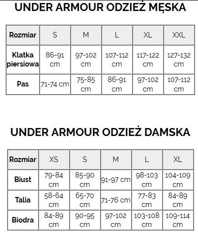 Tabela rozmiarów odzieży Under Armour Sport House